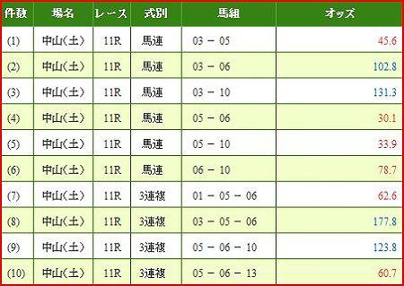 a.アネモネステークス.2